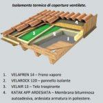 VELAROCK 120 - ISOLAMENTO COPERTURE
